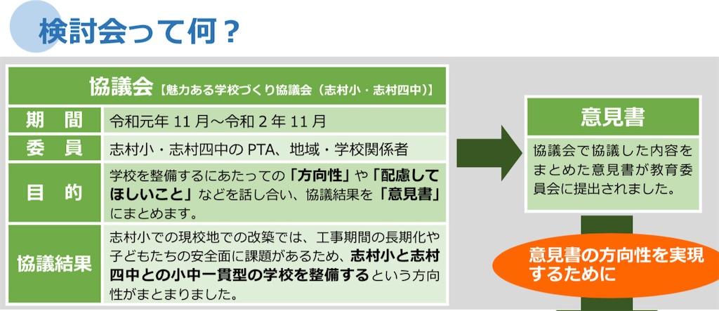 f:id:terada164:20210320181958j:image
