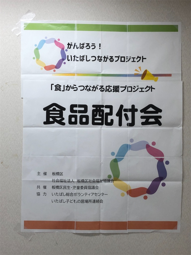 f:id:terada164:20210619230131j:image