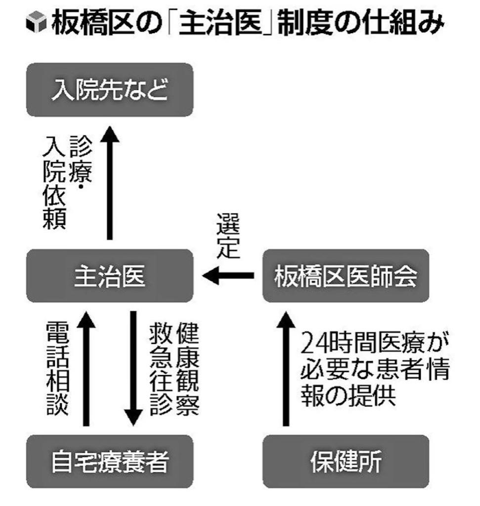 f:id:terada164:20210915233911j:image