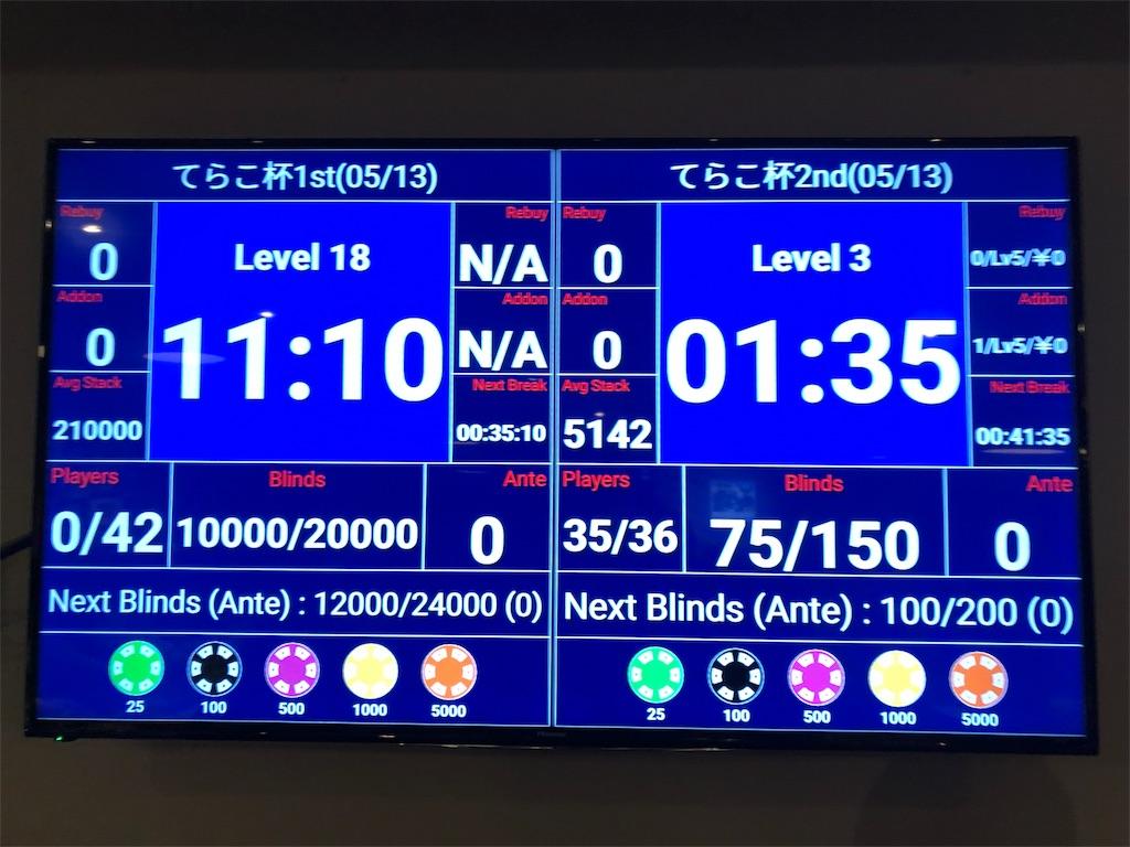 f:id:terakobuta:20180514133437j:image