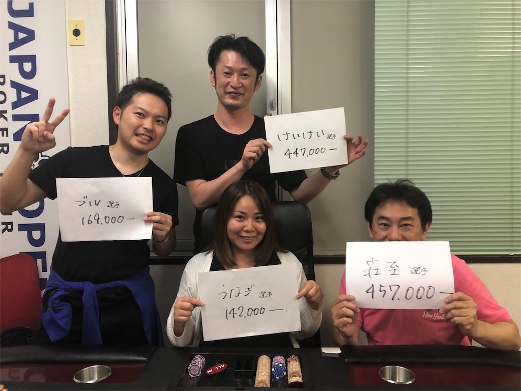 f:id:terakobuta:20180520224102j:image