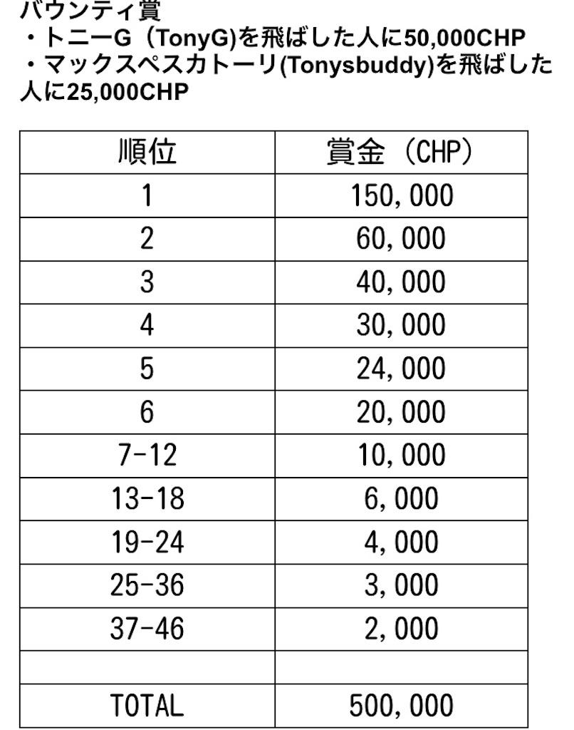 f:id:terakobuta:20200225073851j:image