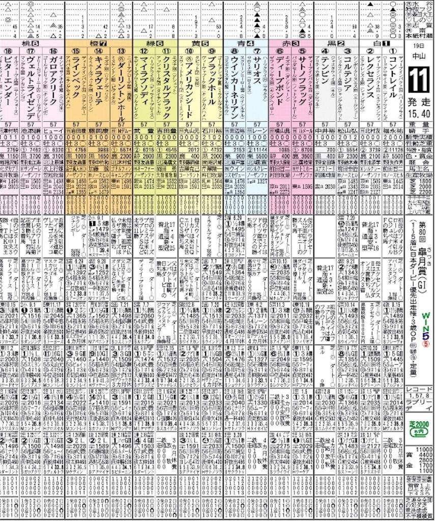 f:id:terakobuta:20200419012558j:image