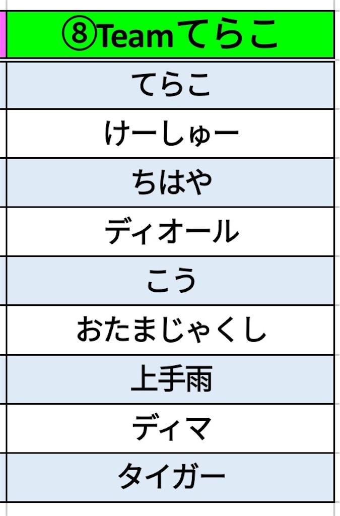 f:id:terakobuta:20210423233729j:image