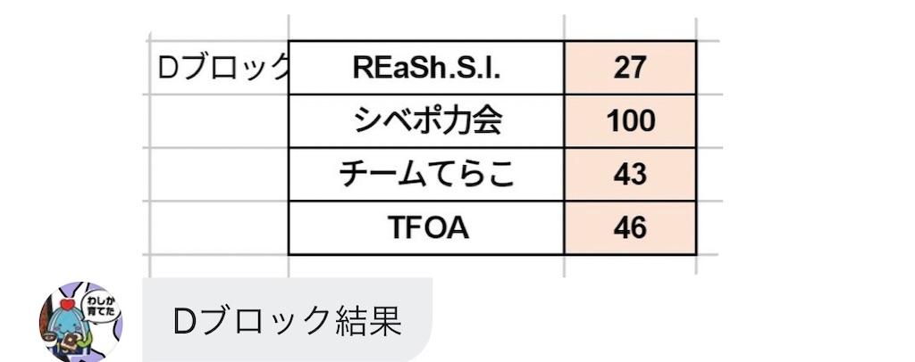 f:id:terakobuta:20210424000533j:image