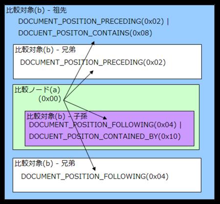 f:id:teramako:20110108185742p:image