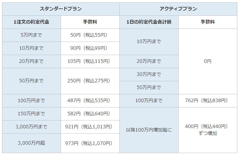 f:id:teramonagi:20200325131548p:plain