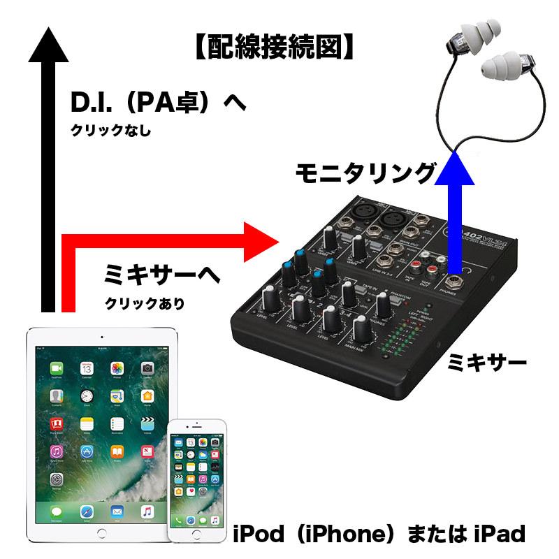 f:id:teramuraso:20170712195215j:plain