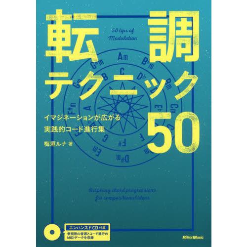 f:id:teramuraso:20170729064446j:plain