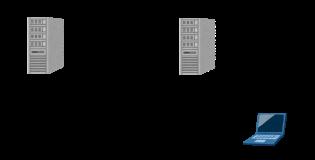フォークの概念図