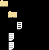 例として挙げたリポジトリの構成