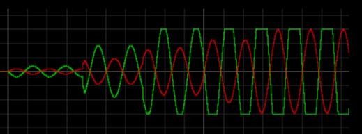 出力電圧の波形