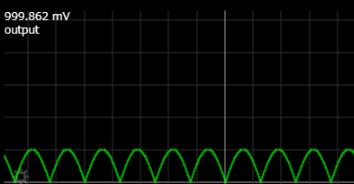outputの波形