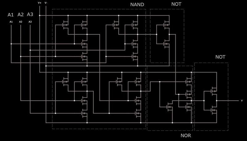 設定した回路