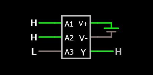作成した多数決回路
