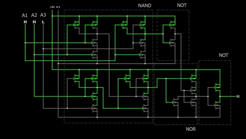 CMOS多数決回路