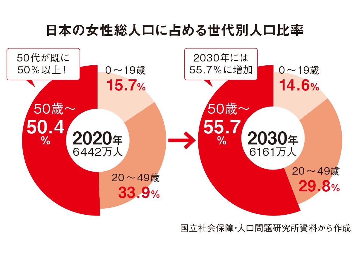 f:id:terashimaru117:20210831110406j:plain