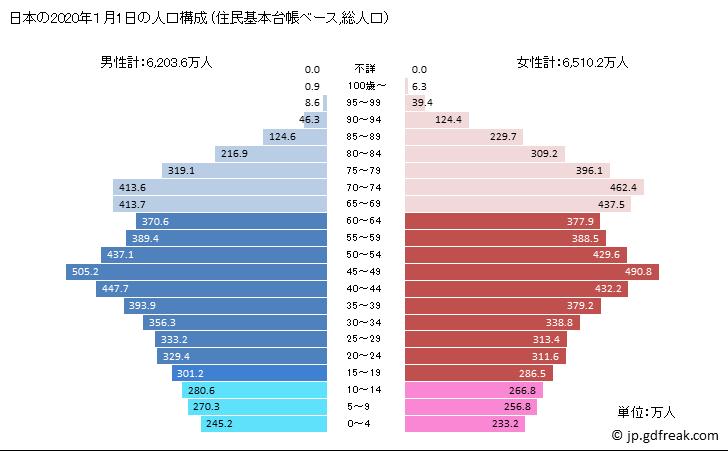 f:id:terashimaru117:20210831163707p:plain