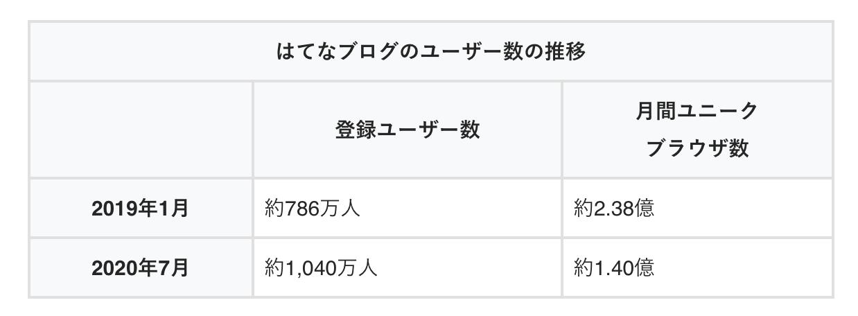 f:id:terashimaru117:20210911115246p:plain
