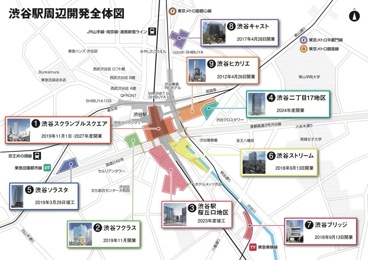 渋谷周辺の再開発のマップ