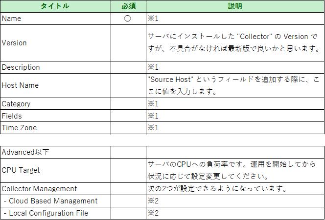 f:id:terilogy-tech:20191202210530p:plain