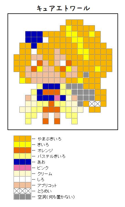 『キュアエトワール』のアイロンビーズ図案