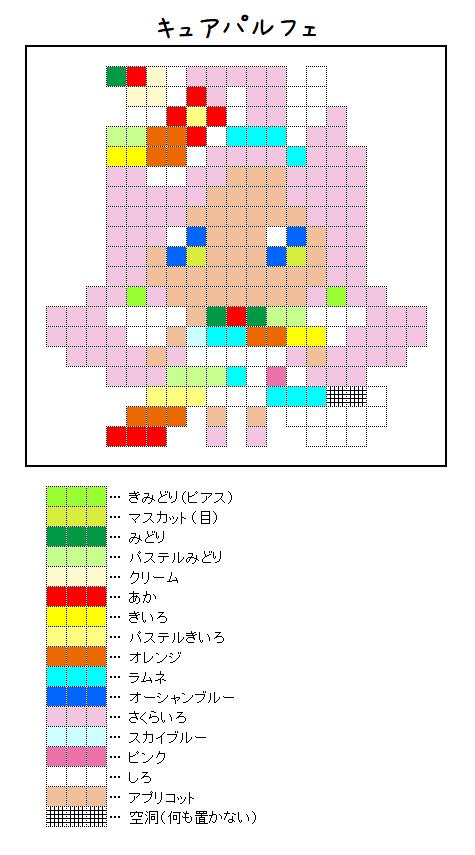 『キュアパルフェ』のアイロンビーズ図案