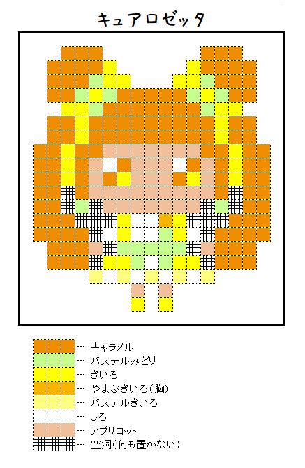 『キュアロゼッタ』のアイロンビーズ図案