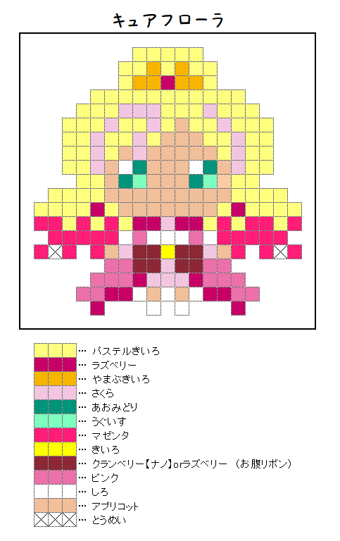 『キュアフローラ』のアイロンビーズ図案