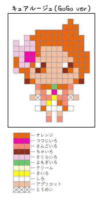 『キュアルージュ(GoGo ver)』のアイロンビーズ図案