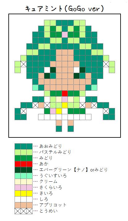 『キュアミント(GoGo ver)』のアイロンビーズ図案