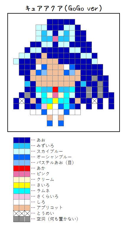 『キュアアクア(GoGo ver)』のアイロンビーズ図案
