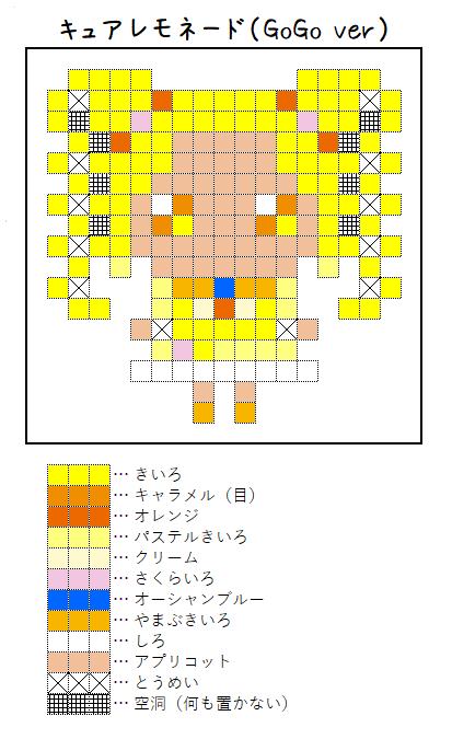 『キュアレモネード(GoGo ver)』のアイロンビーズ図案