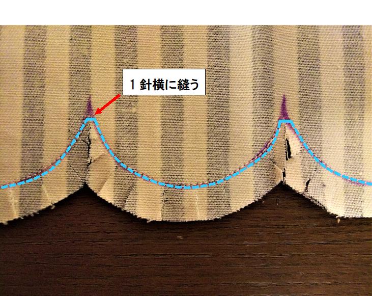 スカラップを縫うコツ