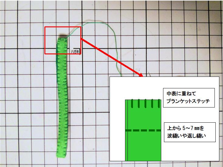 ピーマンの作り方③【フェルト手芸】
