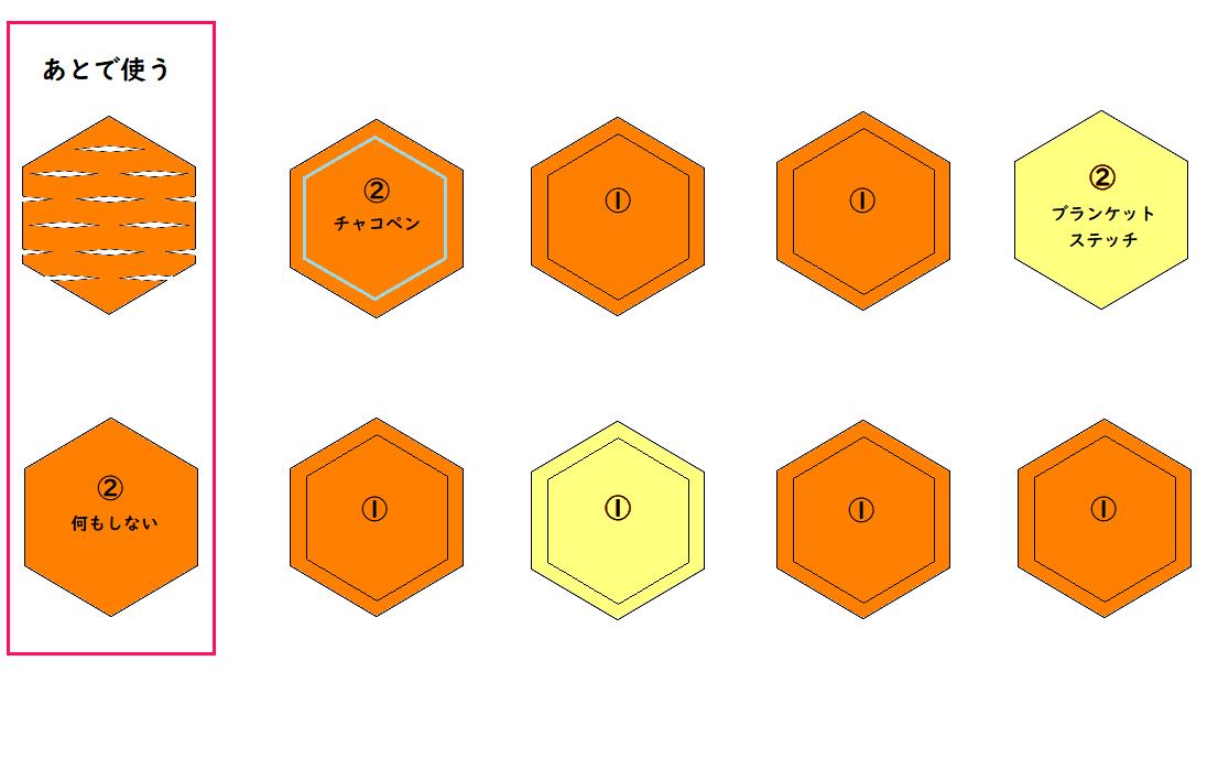 フェルトの『エビグラタンパイ』の作り方① 重ねる順番
