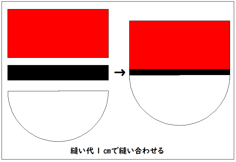 『モンスターボール風ナップサック』の作り方④