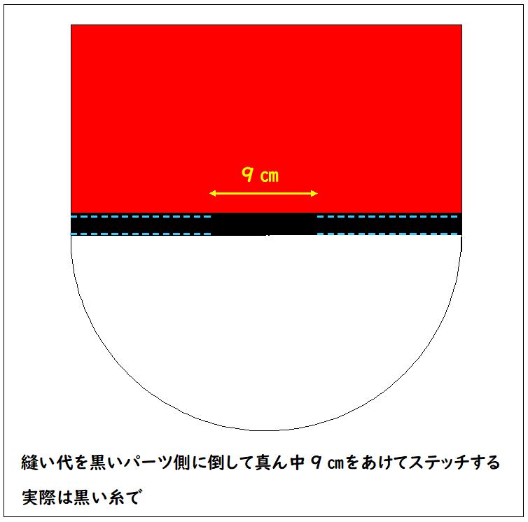 『モンスターボール風ナップサック』の作り方⑤