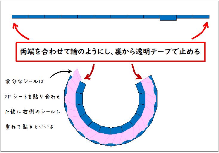 透明テープでそれぞれの両端を固定していく