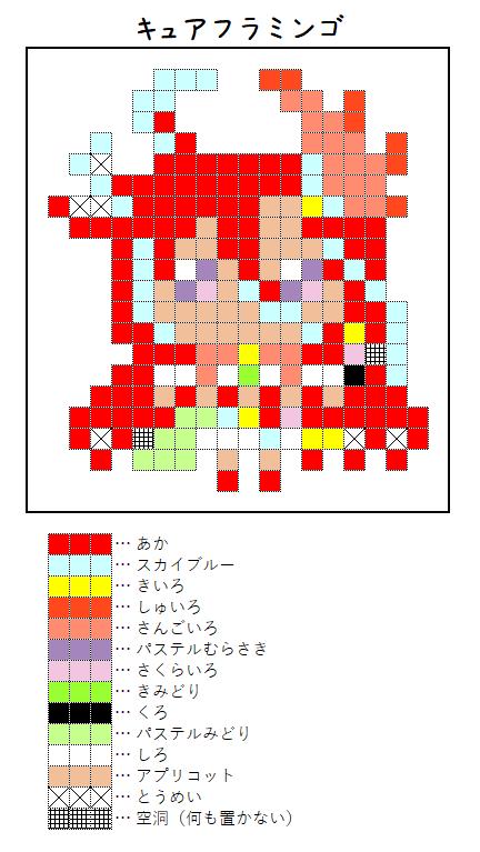 『キュアフラミンゴ』のアイロンビーズ図案
