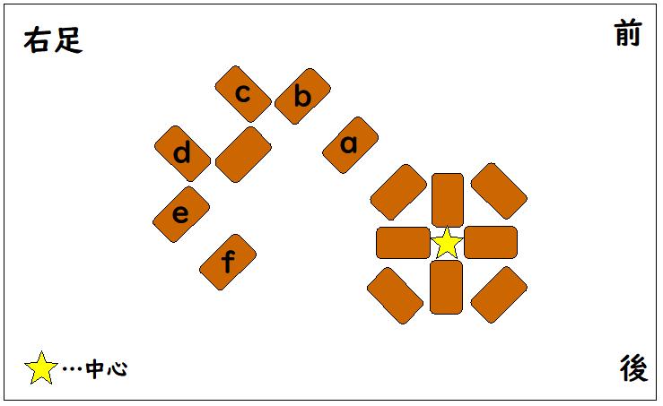 作り方メモ③足の位置