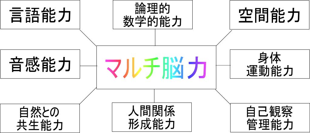 f:id:terraxart:20170726142757j:plain