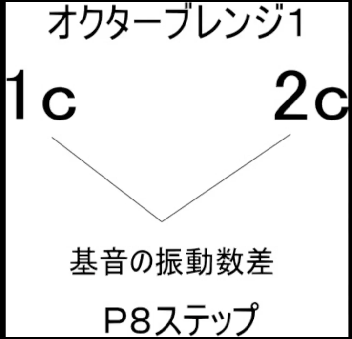f:id:terraxart:20171016111123p:plain