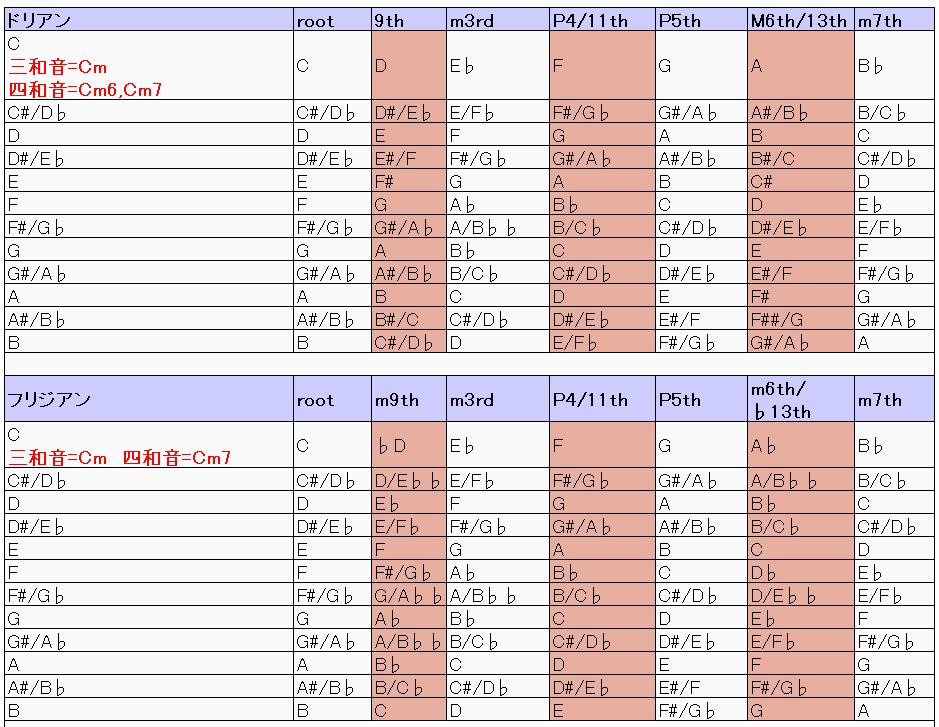 f:id:terraxart:20180830204528p:plain