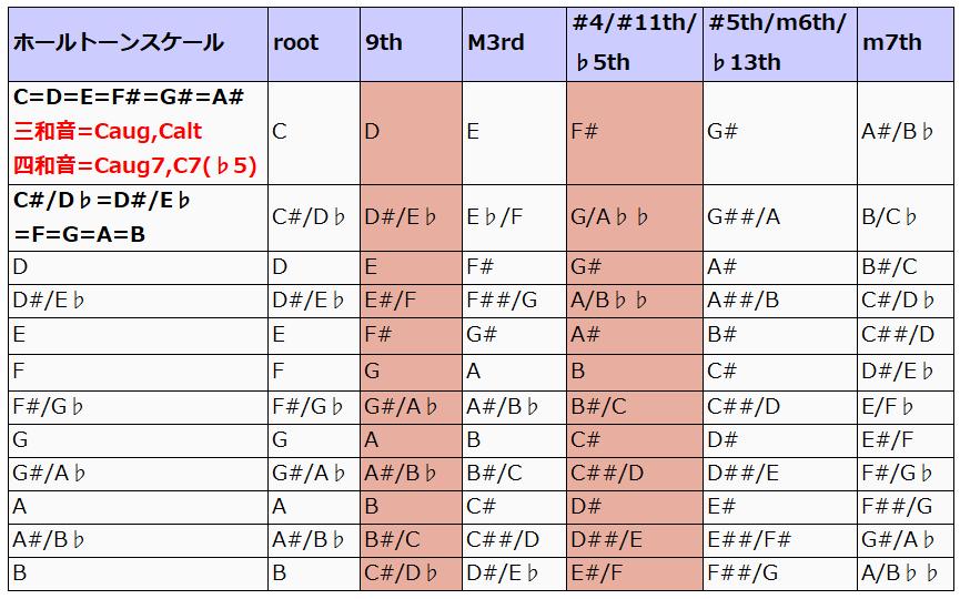f:id:terraxart:20180830210848p:plain