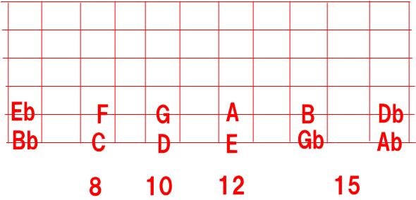 f:id:terraxart:20181008110449p:plain