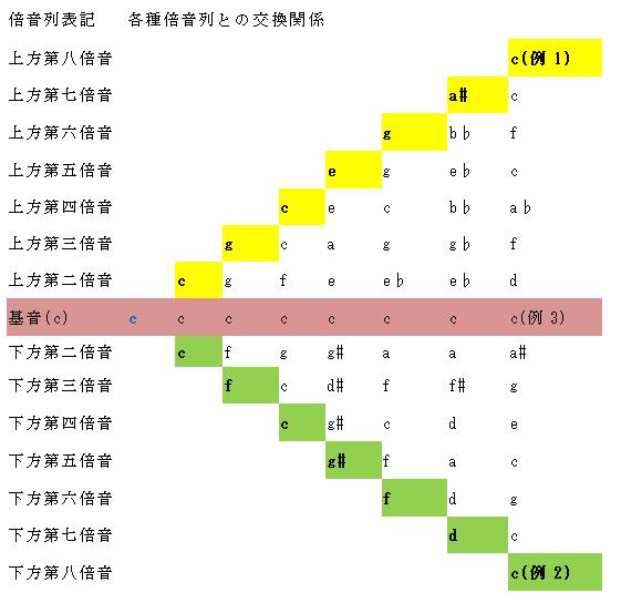 f:id:terraxart:20190518100603p:plain