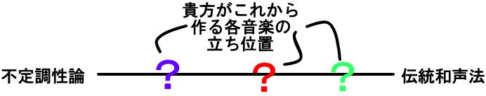 f:id:terraxart:20190920204944p:plain