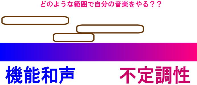 f:id:terraxart:20200229111143p:plain