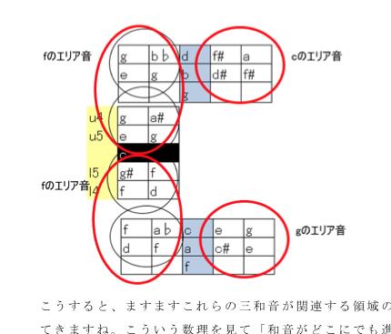 f:id:terraxart:20200608111659p:plain